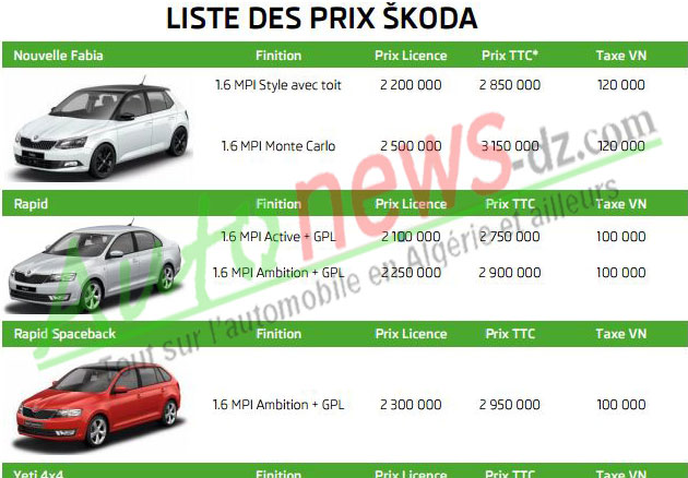 sovac alg rie prix des skoda disponibles autonews. Black Bedroom Furniture Sets. Home Design Ideas